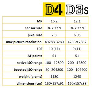 d4-d3s new.jpg